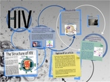 HIV Investigation (STEM/PBL)