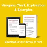 Hiragana - Chart, Explanation & Examples