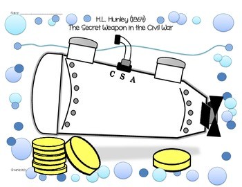 HL Hunley Graphic Organizer