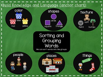 HMH Into Reading Kindergarten PowerPoint: Module 3 Week 4