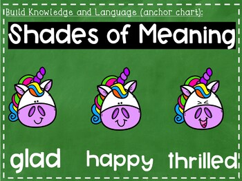 HMH Into Reading Kindergarten PowerPoint: Module 4 Week 2