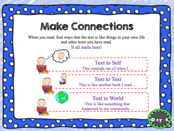 HMH Into Reading Power Point Lesson Module 6 Week 2 First Grade