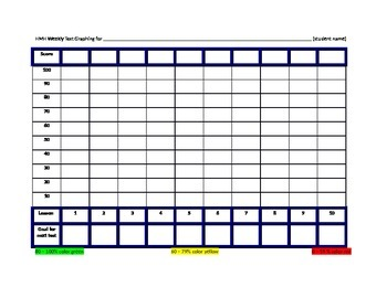 HMH Journey's Weekly Test Graphing Worksheet