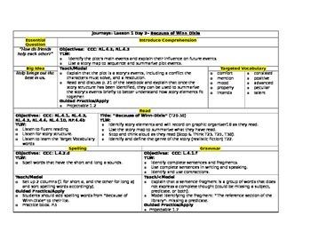 HMH Journeys Grade 4 Lesson plans- Lesson 1