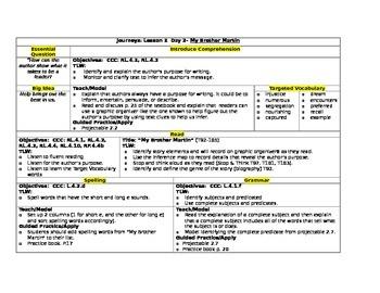 HMH Journeys Grade 4 Lesson plans- Lesson 2