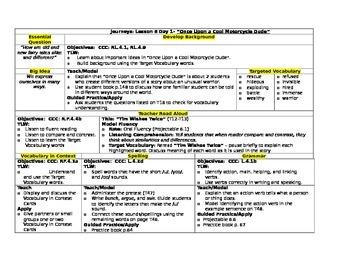 HMH Journeys Grade 4 Lesson plans- Lesson 6