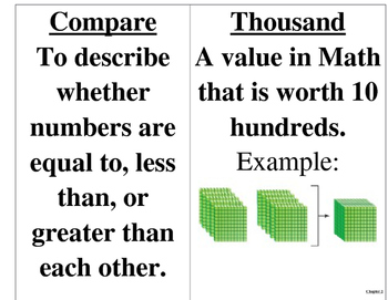 HMH Math Vocabulary Cards with Images
