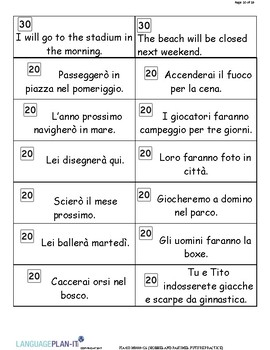 HOBBIES AND PASTIMES, FUTURE PRACTICE (ITALIAN)