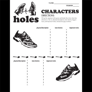 HOLES Characters Organizer
