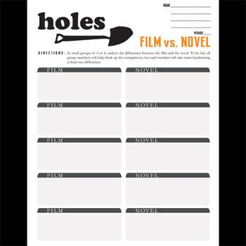 HOLES Movie vs Novel Comparison