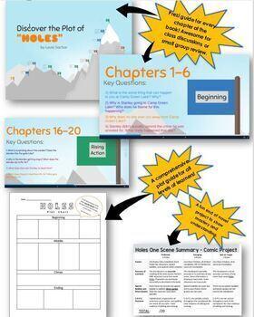 HOLES - Novel Resources - Vocab, Plot Chart, Discussion Questions, PowerPoints