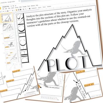 HOLES Plot Chart - Freytag's Pyramid (Created for Digital)