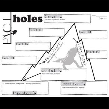 Plot diagram for holes product wiring diagrams holes plot chart organizer diagram arc by louis sachar freytag s rh teacherspayteachers com plot diagram for holes movie plot diagram for holes movie ccuart Choice Image