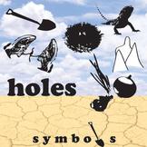 HOLES Symbols Analyzer