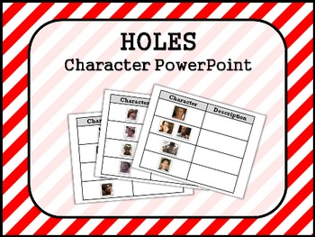 HOLES by Louis Sachar CHARACTER Description PowerPoint