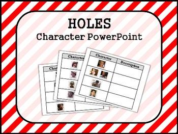 HOLES by Louis Sachar CHARACTER Description PowerPoint