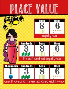 HOLLYWOOD - Classroom Decor: Place Value Chart - size 18 x 24