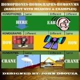 HOMOPHONES, HOMOGRAPHS, HOMONYMS: HANDOUT