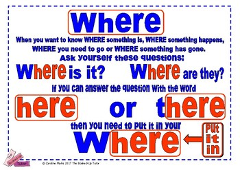 HOMOPHONES WHERE Poster, tricks to remember spelling.