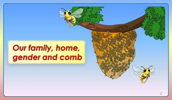 HONEYBEE FACTS: HONEYBEE'S FAMILY & HOME VOLUME 1