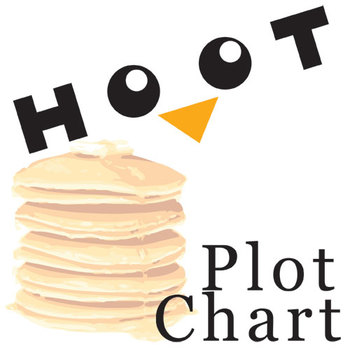 HOOT Plot Chart Organizer Diagram Arc - Freytag's Pyramid