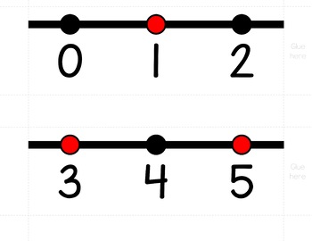 HORIZONTAL Number Line Posters - Black and Red (0-10 to 0-200)