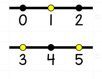 HORIZONTAL Number Line Posters - Black and Yellow (0-10 to 0-200)