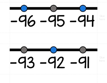 HORIZONTAL Number Line Posters - Blue and Gray (0-10 to 0-200)