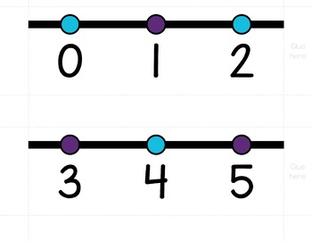 HORIZONTAL Number Line Posters - Turquoise and Purple (0-10 to 0-200)