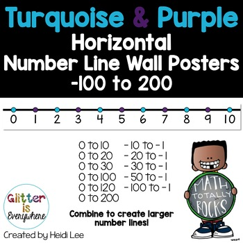 HORIZONTAL Number Line Wall Posters - Turquoise and Purple (0-10 to 0-200)