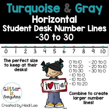 HORIZONTAL Student Desk Number Lines - Turquoise and Gray (0-10 to 0-30)