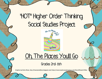HOT Higher Order Thinking Social Studies Country Explorati