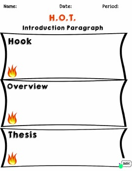 HOT Introduction Paragraph Sample Analysis Activity!