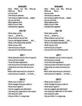 HOT Question Labels