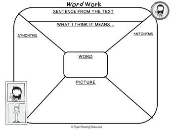 #BestResourceEver HOT - Reciprocal teaching bundle - U.S.A. spelling version