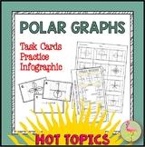 HOT TOPICS: Polar Graphs