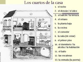 HOUSE AND FURNITURE IN SPANISH : LA CASA Y LOS MUEBLES