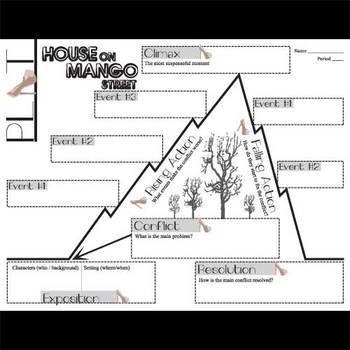 HOUSE ON MANGO STREET Plot Chart Organizer Diagram Arc - Freytag's Pyramid