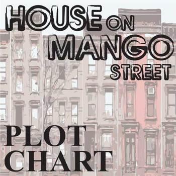 HOUSE ON MANGO STREET Plot Chart Organizer Diagram Arc - F