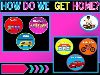 HOW DO WE GET HOME? (Labels)