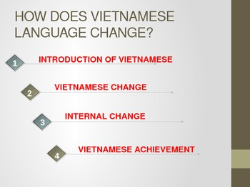 HOW DOES VIETNAMESE LANGUAGE CHANGE?