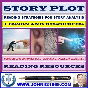 HOW TO DEVELOP A PLOT: LESSON & RESOURCES