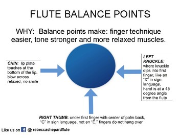 HOW TO HOLD A FLUTE MADE EASY:  BALANCE POINTS FOR FLUTE