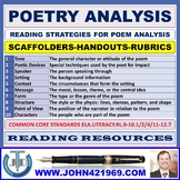 POETRY ANALYSIS HANDOUTS