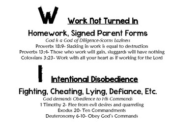HOWIACT Discipline System Classroom Poster (with Bible verses)