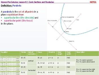 HPC: CU 10 & 11: 8.1: Parabolas