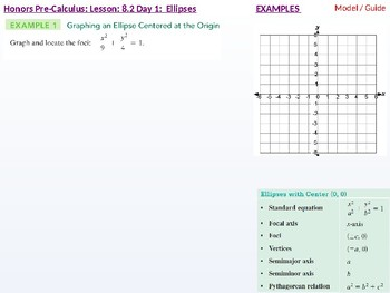 HPC: CU 10 & 11: 8.2 Day 1: Ellipses