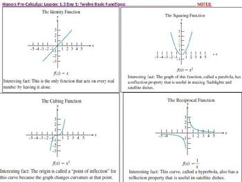 HPC: CU 1A: 1.3 Day 1: Twelve basic functions