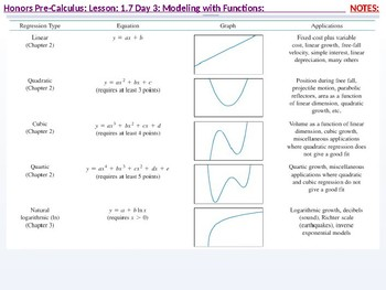 HPC: CU 1B: 1.7 Day 3: Modeling with Functions