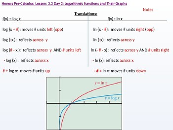 HPC: CU 4A: 3.2 Day 2: Logarithmic Functions and their Graphs